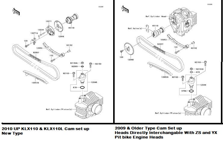 KLX_YX_ZS_HEADINFO tbolt usa tech database tbolt usa, llc 2010 klx 110 wiring diagram at bayanpartner.co