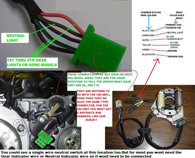 Tbolt Usa Tech Database Llcrhtboltusa: Dirt Bike For 4 Wire Cdi Box Wiring Diagram At Gmaili.net
