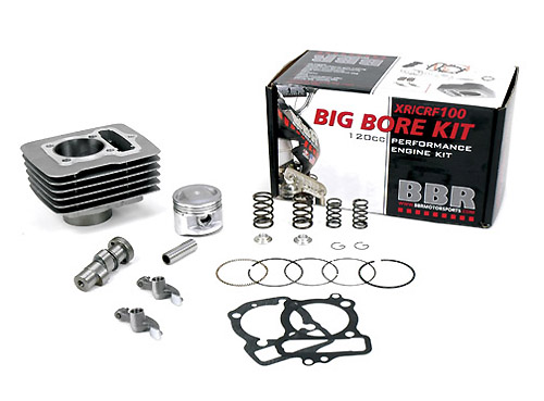 Cc Bigborekit Withcam Hxr on Pit Bike Wiring Diagram