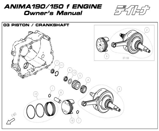 daytona 150cc engine manual