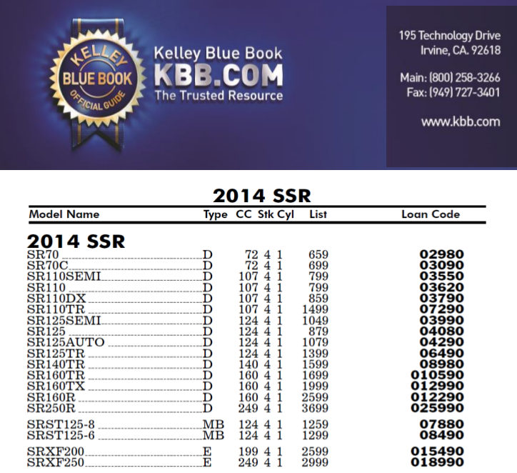 Bike Blue Book Database SSR Kelley Blue Book