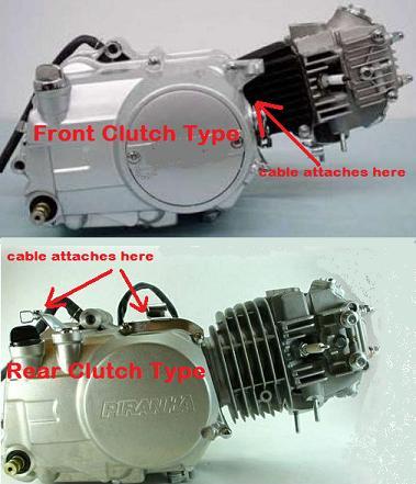 Clutchtypes on Lifan 125cc Motor Engine
