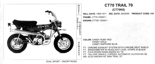 on stater wiring diagram honda trail 70